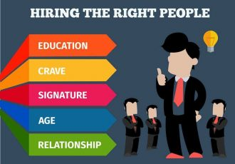 A guide to hire the right people